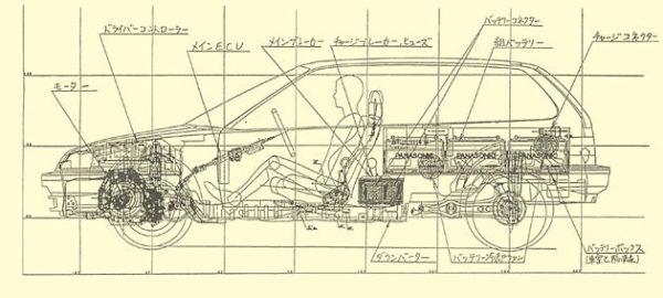 Honda EV Plus soñando con el coche eléctrico en los '80 01